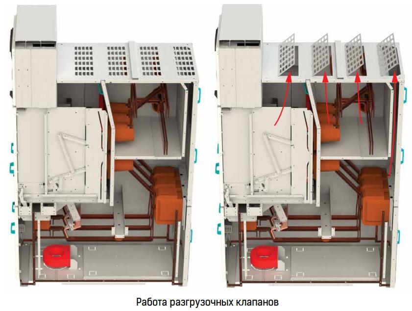 КРУ-70 Клён BEMP Локализация электрической дуги БЭМП