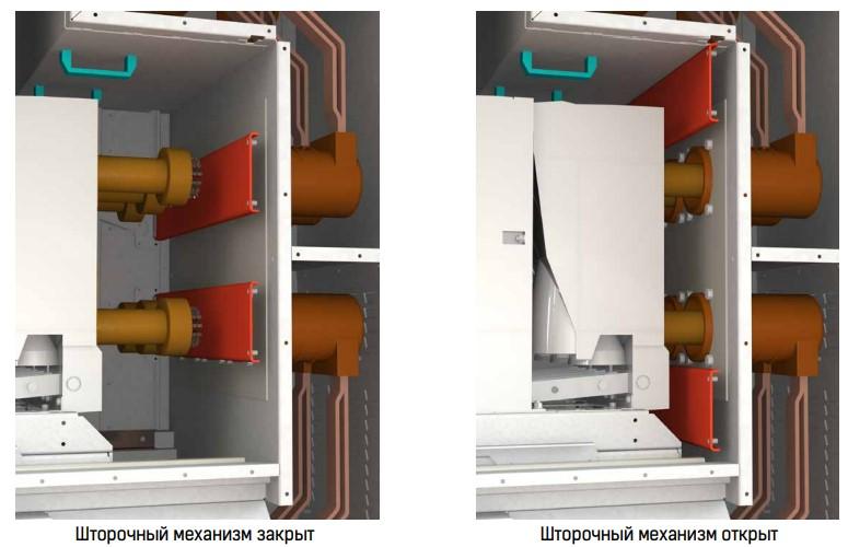Шторочный механизм шкафов КРУ Ива-М-bemp