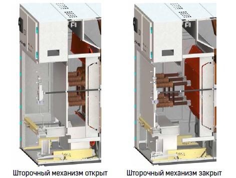 Конструкция шторочного механизма с блокировкой шторок КРУ-35 bemp