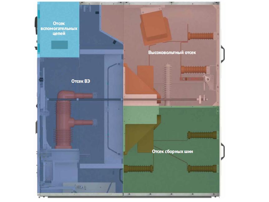 КРУ-35 Кедр Внутреннее разделение шкафов схема
