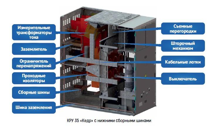 Общее устройство. КРУ-35 Кедр с НСШ bemp